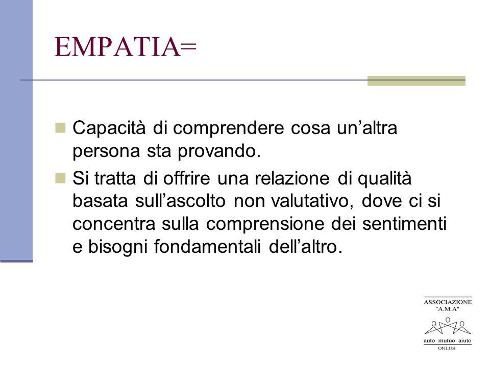 EMPATIA= Capacità di comprendere cosa un'altra persona sta provando.
