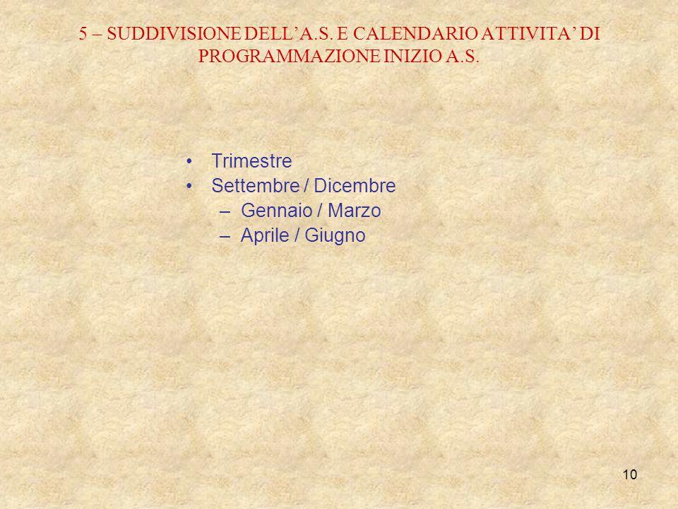 5 – SUDDIVISIONE DELL'A. S