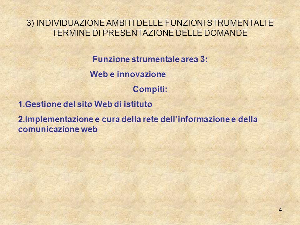 Funzione strumentale area 3: