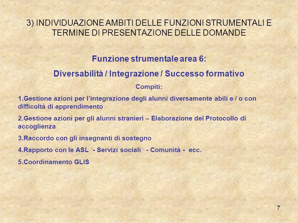 Funzione strumentale area 6: