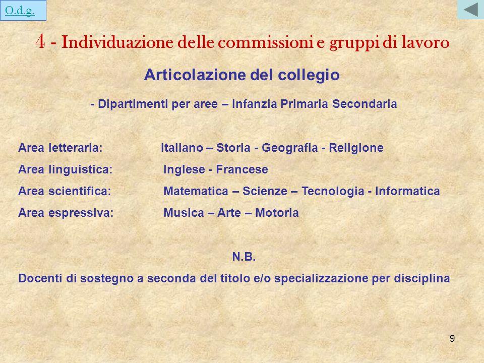 4 - Individuazione delle commissioni e gruppi di lavoro