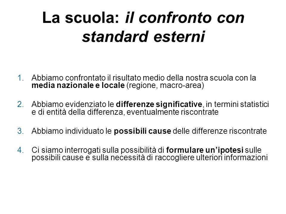 La scuola: il confronto con standard esterni