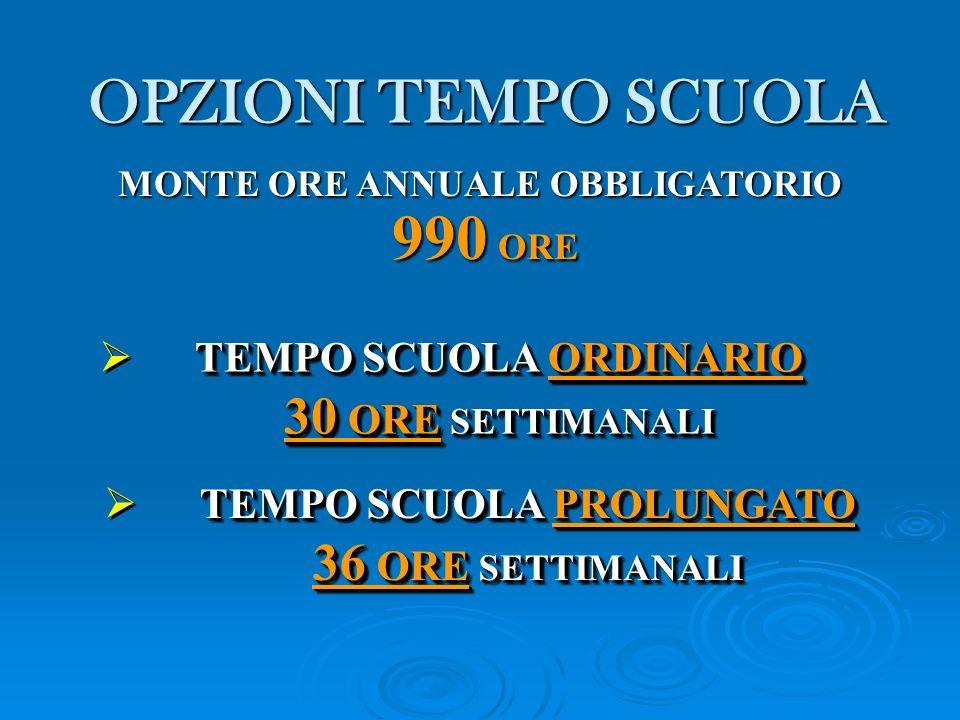 OPZIONI TEMPO SCUOLA 990 ORE TEMPO SCUOLA ORDINARIO 30 ORE SETTIMANALI