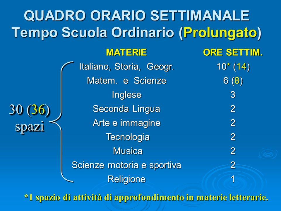 QUADRO ORARIO SETTIMANALE Tempo Scuola Ordinario (Prolungato)