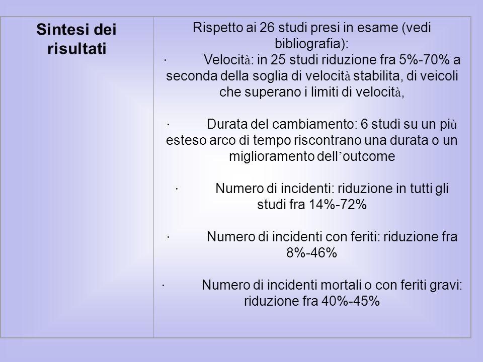 Sintesi dei risultati Rispetto ai 26 studi presi in esame (vedi bibliografia):