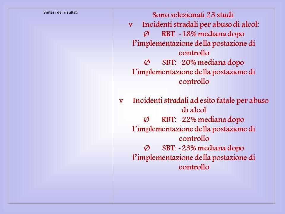 Sono selezionati 23 studi: v Incidenti stradali per abuso di alcol: