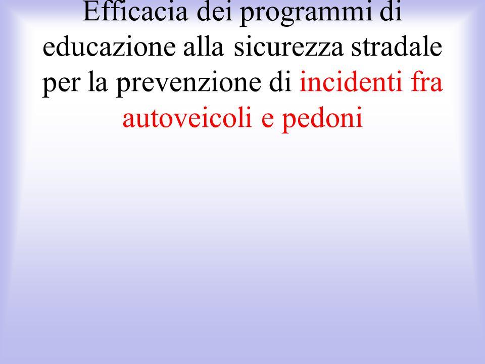 Efficacia dei programmi di educazione alla sicurezza stradale per la prevenzione di incidenti fra autoveicoli e pedoni