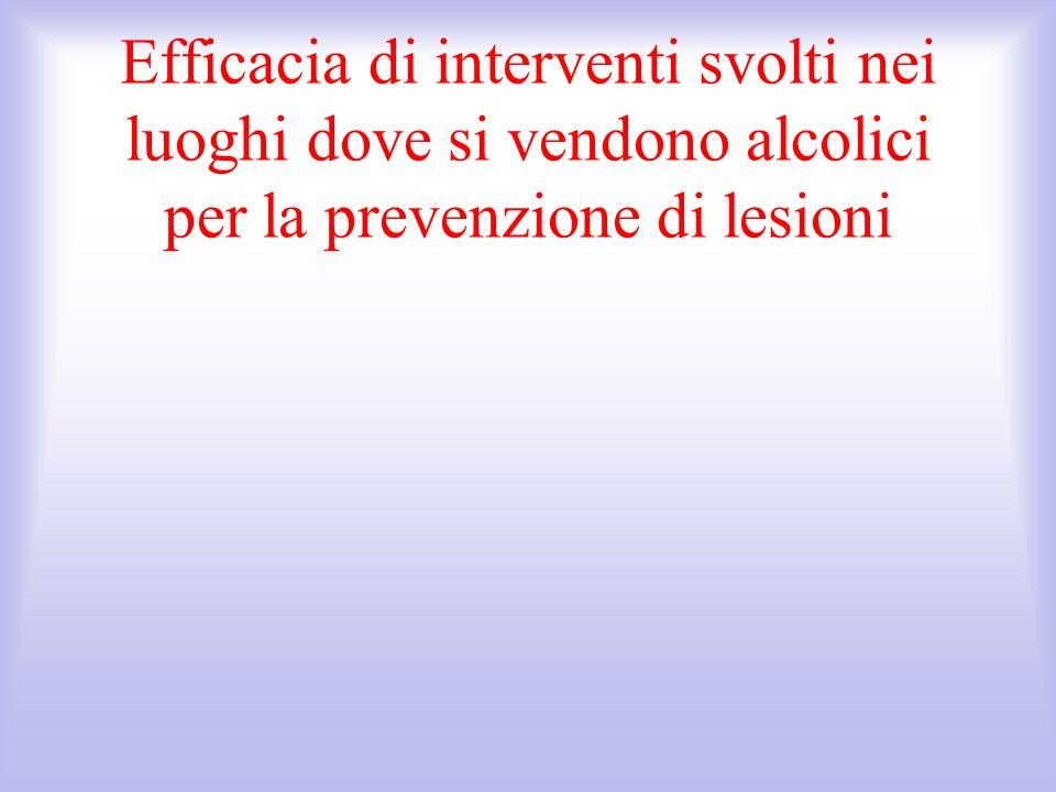 Efficacia di interventi svolti nei luoghi dove si vendono alcolici per la prevenzione di lesioni