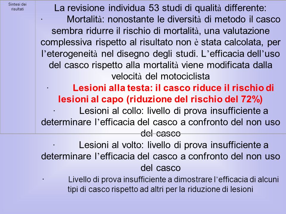 La revisione individua 53 studi di qualità differente: