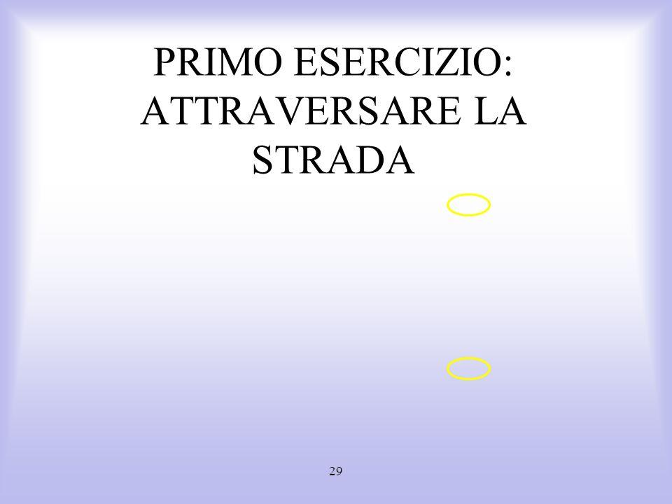 PRIMO ESERCIZIO: ATTRAVERSARE LA STRADA