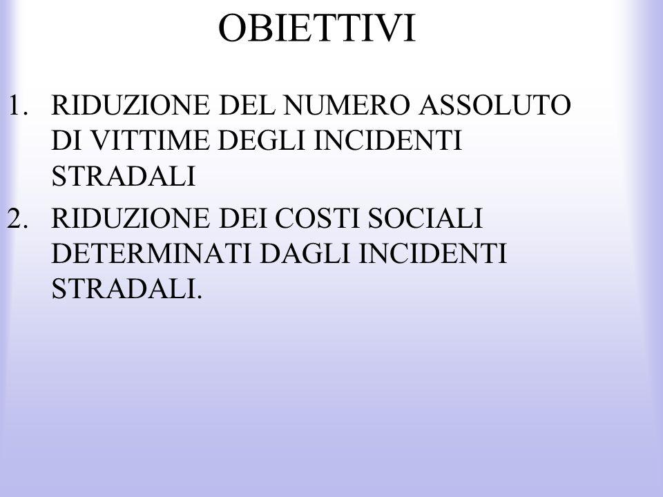 OBIETTIVI RIDUZIONE DEL NUMERO ASSOLUTO DI VITTIME DEGLI INCIDENTI STRADALI.