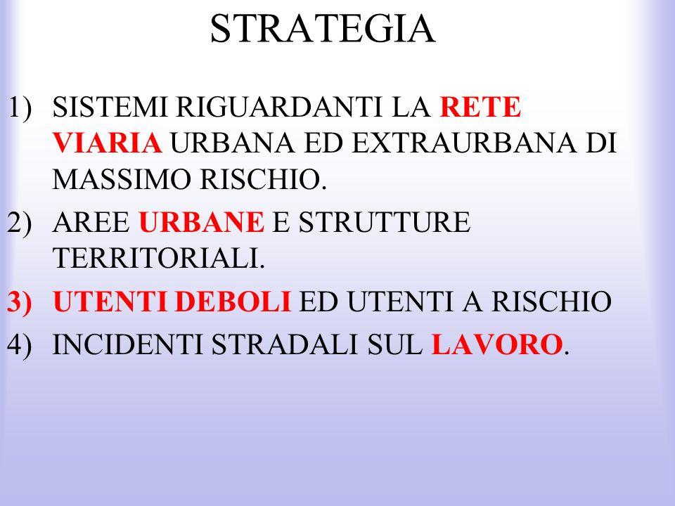 STRATEGIA SISTEMI RIGUARDANTI LA RETE VIARIA URBANA ED EXTRAURBANA DI MASSIMO RISCHIO. AREE URBANE E STRUTTURE TERRITORIALI.