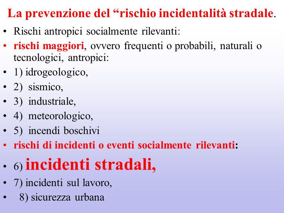 La prevenzione del rischio incidentalità stradale.