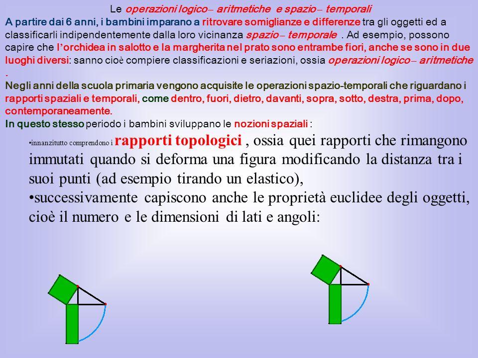 Le operazioni logico – aritmetiche e spazio – temporali