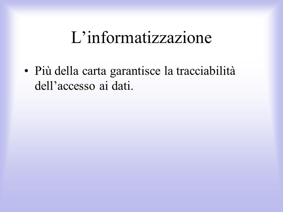 L'informatizzazione Più della carta garantisce la tracciabilità dell'accesso ai dati.