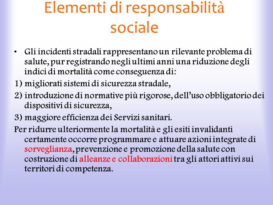 Elementi di responsabilità sociale