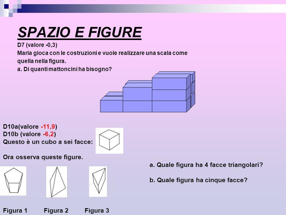 SPAZIO E FIGURE D10a(valore -11,9)