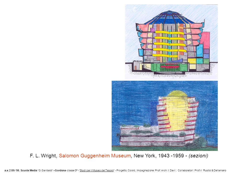 F. L. Wright, Salomon Guggenheim Museum, New York, (sezioni)