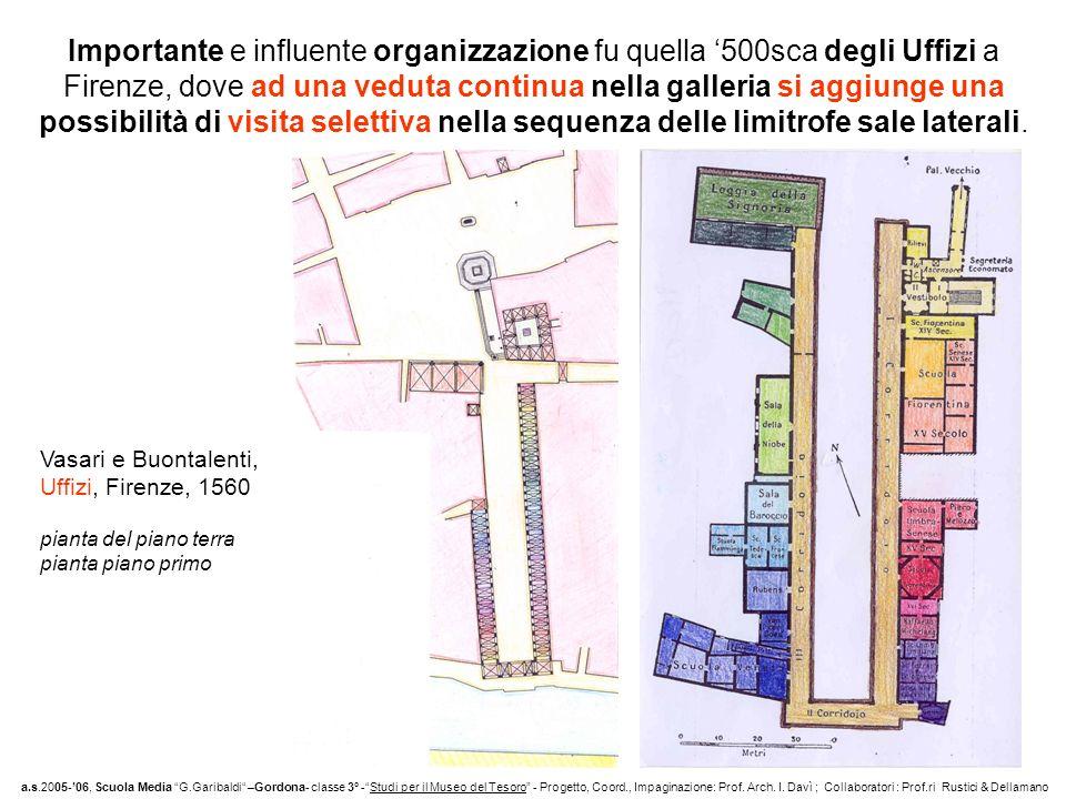 Importante e influente organizzazione fu quella '500sca degli Uffizi a Firenze, dove ad una veduta continua nella galleria si aggiunge una possibilità di visita selettiva nella sequenza delle limitrofe sale laterali.