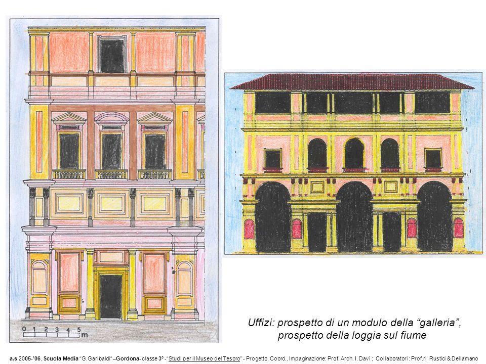 Uffizi: prospetto di un modulo della galleria ,