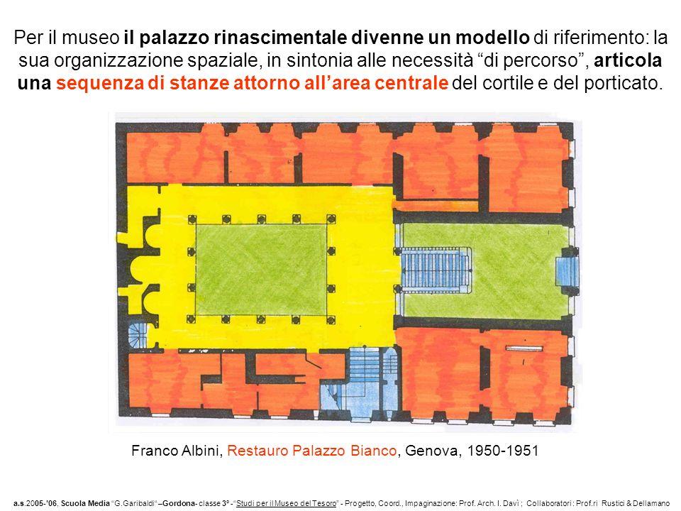 Per il museo il palazzo rinascimentale divenne un modello di riferimento: la sua organizzazione spaziale, in sintonia alle necessità di percorso , articola una sequenza di stanze attorno all'area centrale del cortile e del porticato.