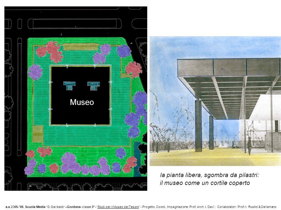 Museo la pianta libera, sgombra da pilastri: