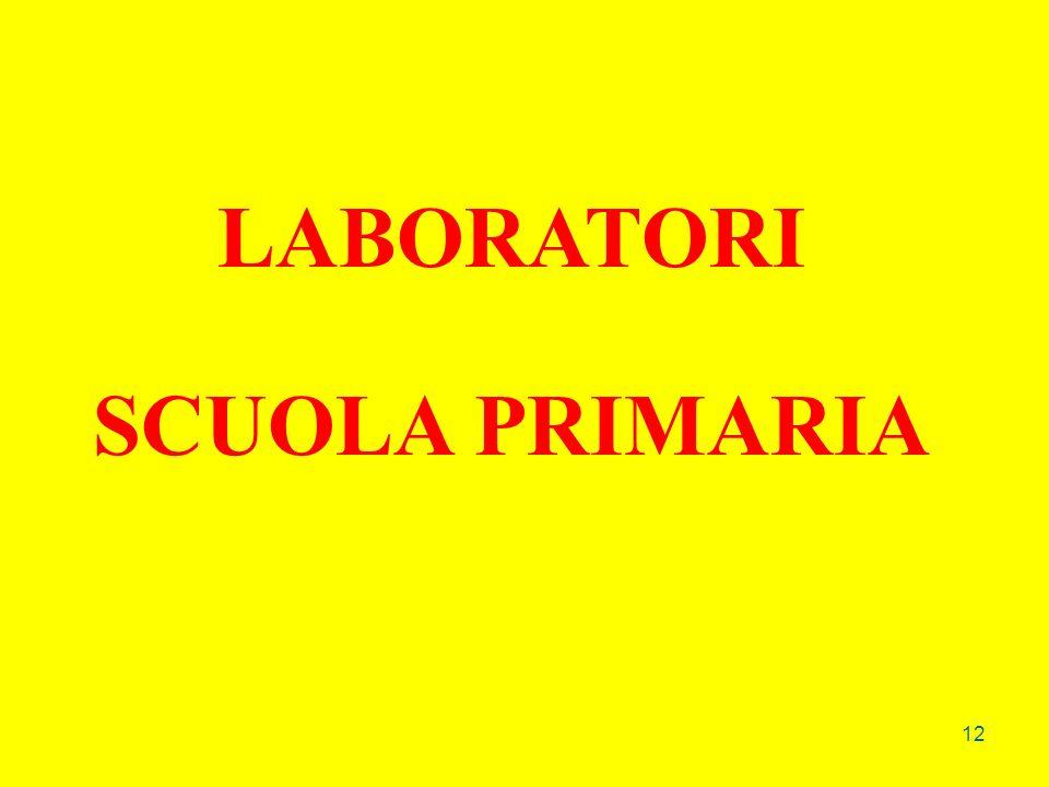 LABORATORI SCUOLA PRIMARIA