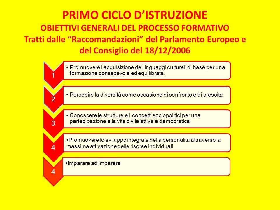 PRIMO CICLO D'ISTRUZIONE OBIETTIVI GENERALI DEL PROCESSO FORMATIVO