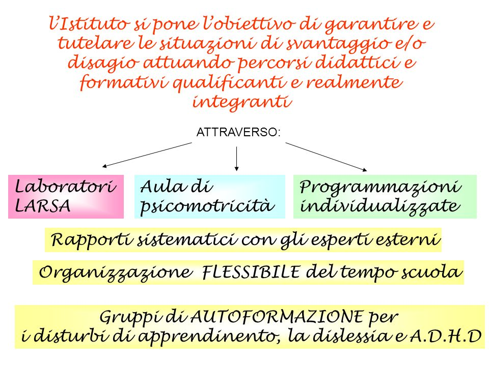 Programmazioni individualizzate