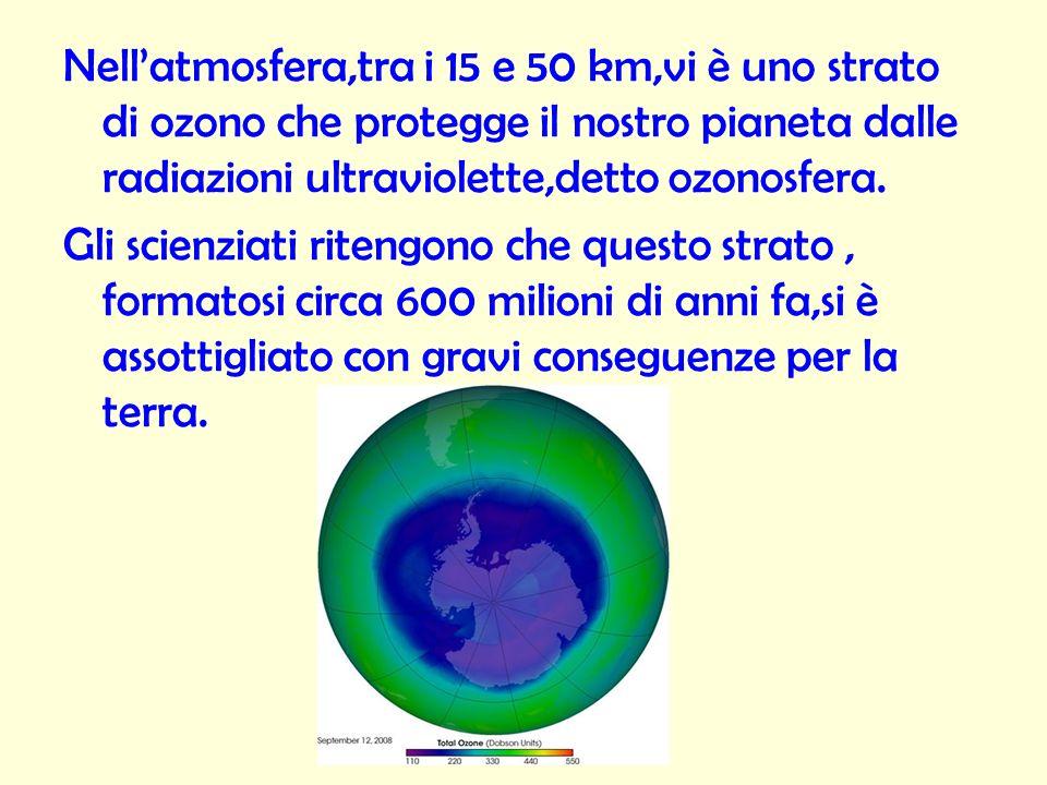 Nell'atmosfera,tra i 15 e 50 km,vi è uno strato di ozono che protegge il nostro pianeta dalle radiazioni ultraviolette,detto ozonosfera.