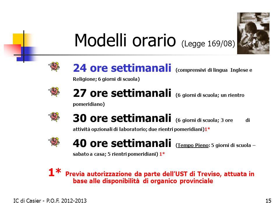 Modelli orario (Legge 169/08)