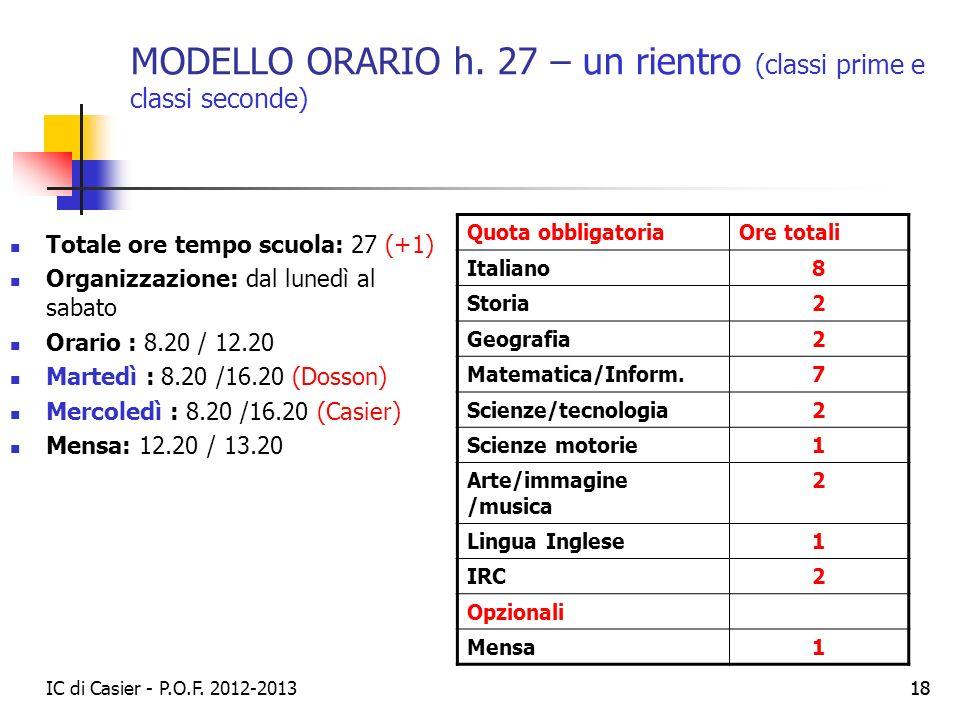 MODELLO ORARIO h. 27 – un rientro (classi prime e classi seconde)