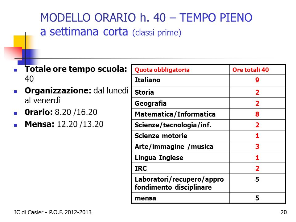MODELLO ORARIO h. 40 – TEMPO PIENO a settimana corta (classi prime)