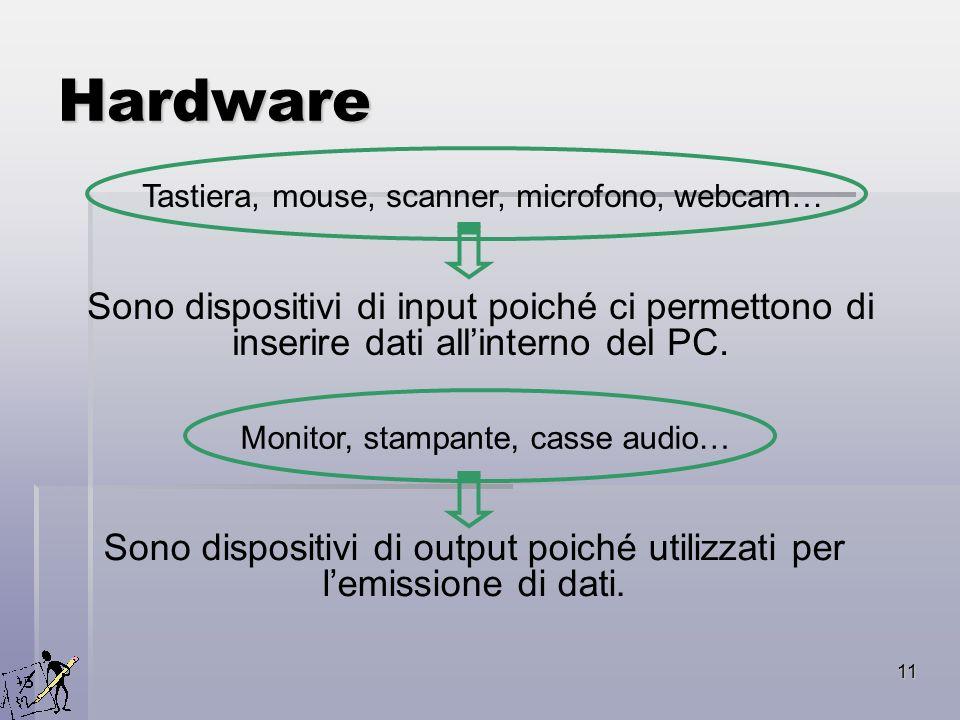 Sono dispositivi di output poiché utilizzati per l'emissione di dati.