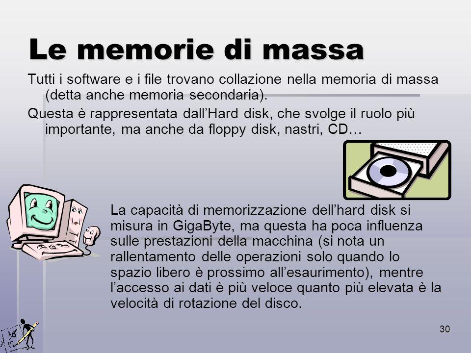 Le memorie di massa Tutti i software e i file trovano collazione nella memoria di massa (detta anche memoria secondaria).