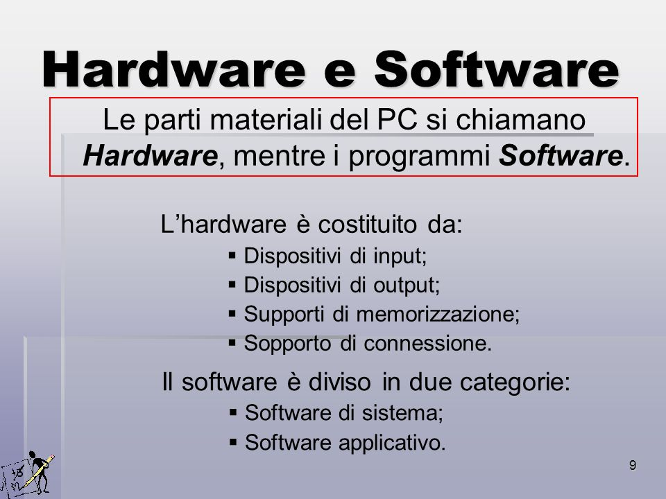 Hardware e Software Le parti materiali del PC si chiamano Hardware, mentre i programmi Software. L'hardware è costituito da: