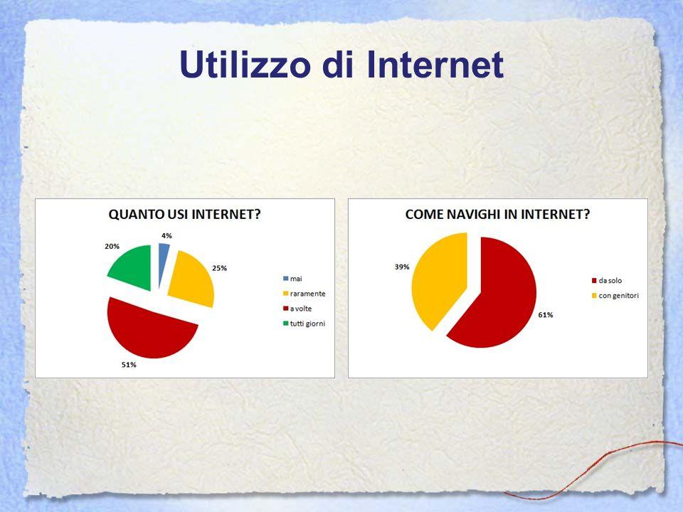 Utilizzo di Internet
