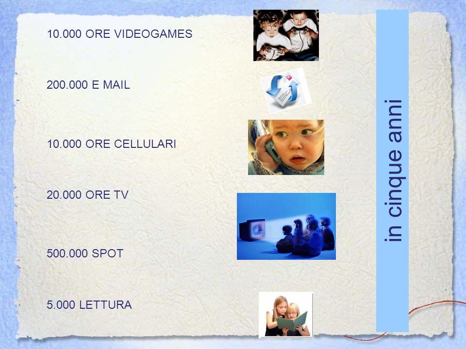 in cinque anni 10.000 ORE VIDEOGAMES 200.000 E MAIL