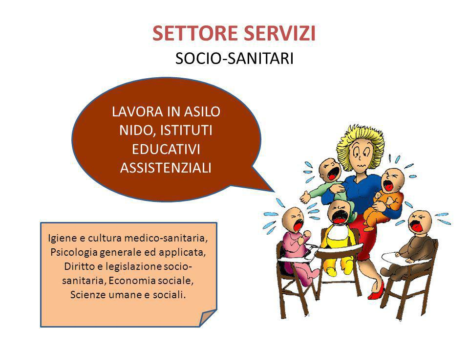 SETTORE SERVIZI SOCIO-SANITARI