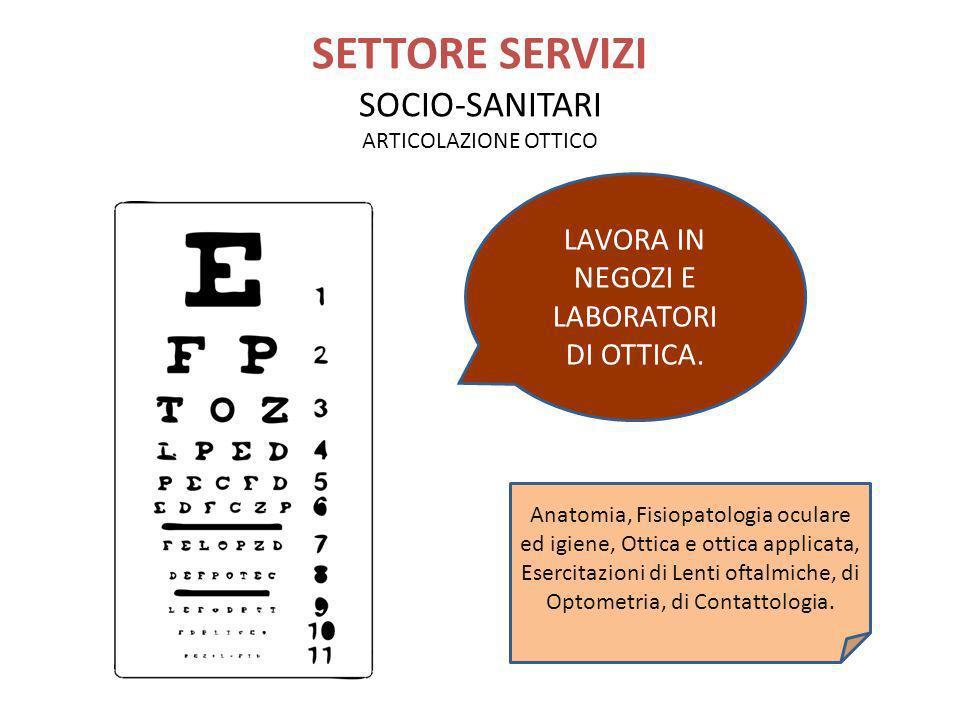 SETTORE SERVIZI SOCIO-SANITARI ARTICOLAZIONE OTTICO