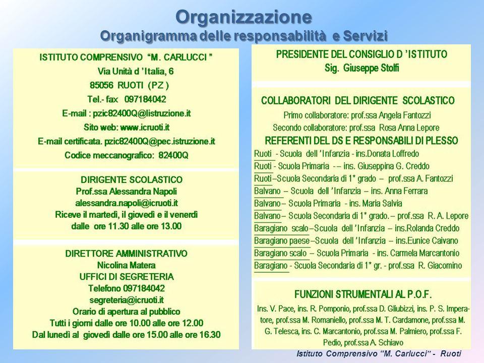 Organigramma delle responsabilità e Servizi