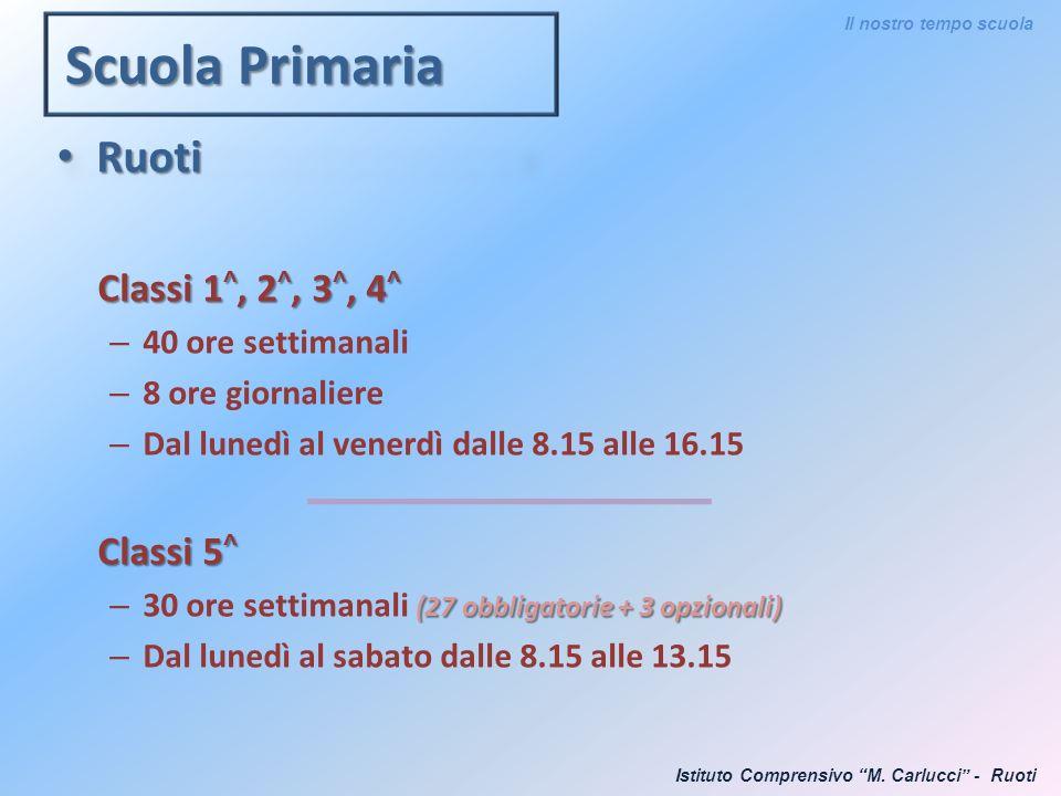 Scuola Primaria Ruoti Classi 1^, 2^, 3^, 4^ Classi 5^