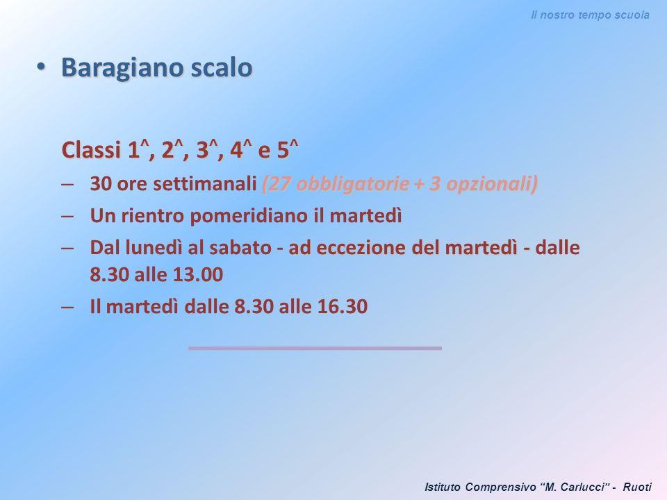 Baragiano scalo Classi 1^, 2^, 3^, 4^ e 5^