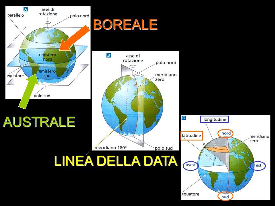 BOREALE AUSTRALE LINEA DELLA DATA