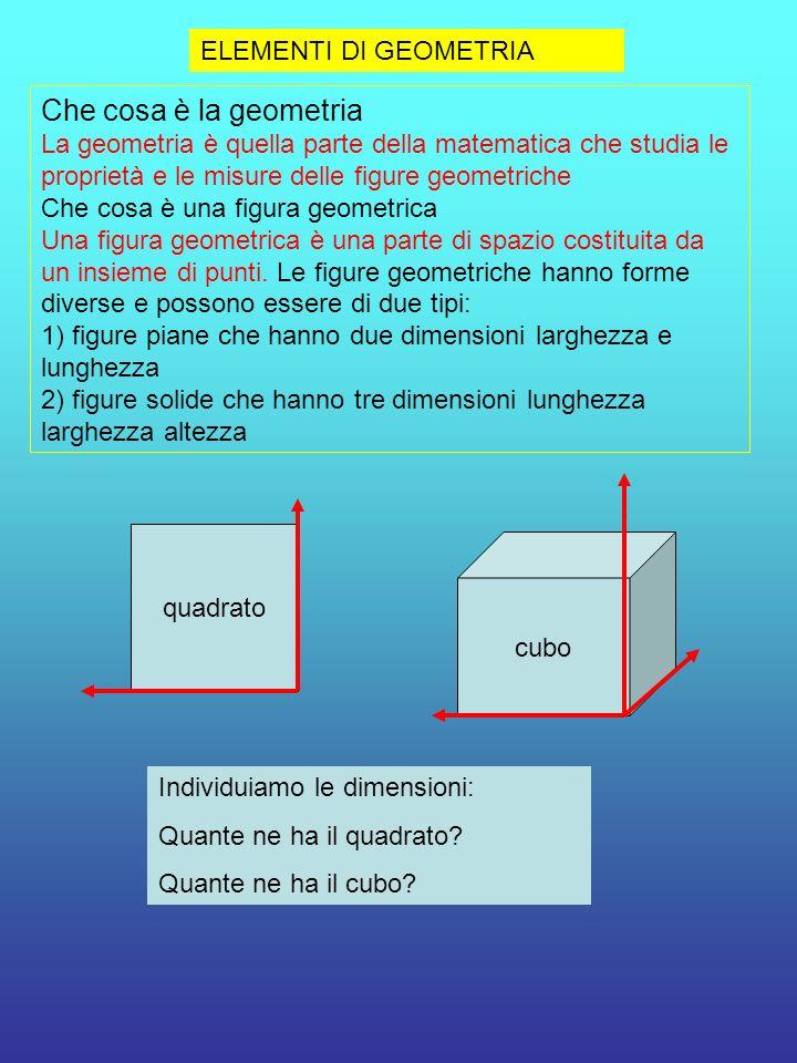 Che cosa è la geometria ELEMENTI DI GEOMETRIA