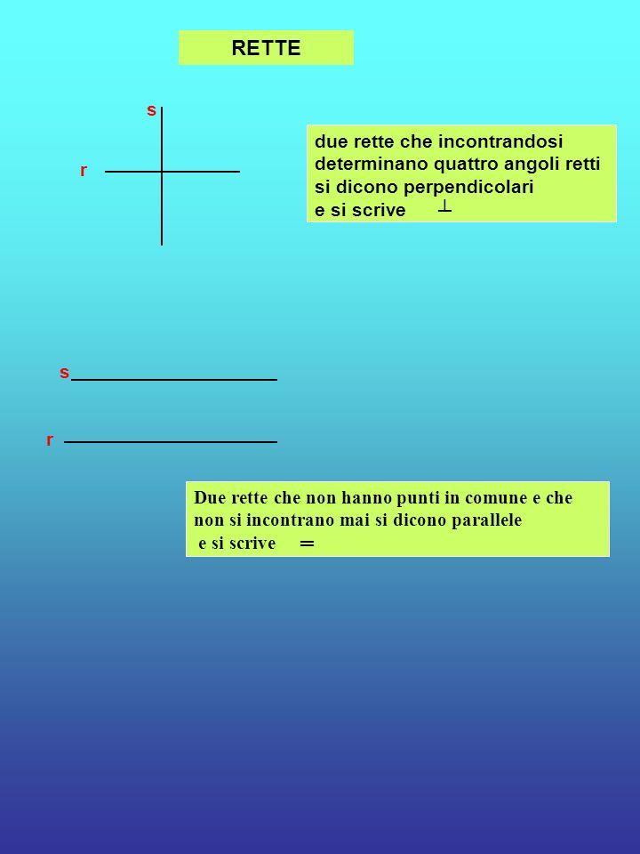 RETTE s. due rette che incontrandosi determinano quattro angoli retti si dicono perpendicolari. e si scrive ┴