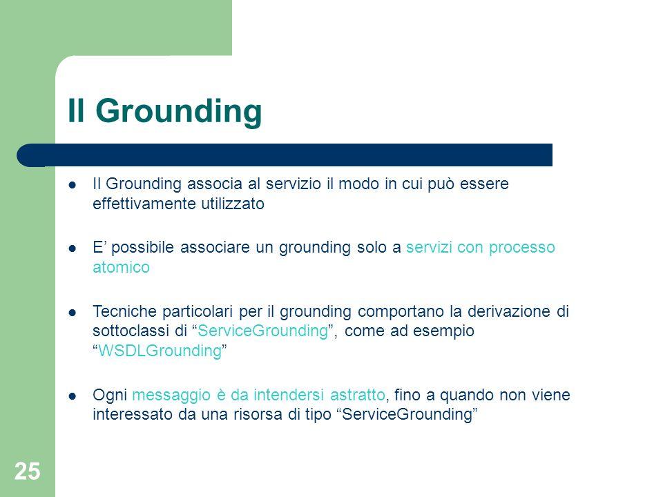 Il GroundingIl Grounding associa al servizio il modo in cui può essere effettivamente utilizzato.
