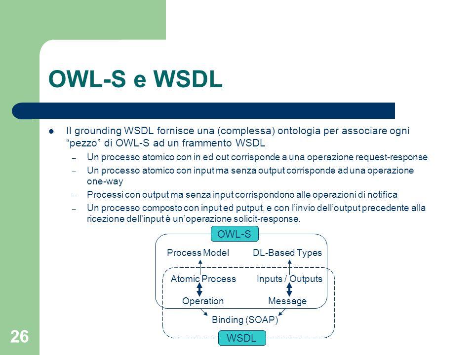 OWL-S e WSDLIl grounding WSDL fornisce una (complessa) ontologia per associare ogni pezzo di OWL-S ad un frammento WSDL.