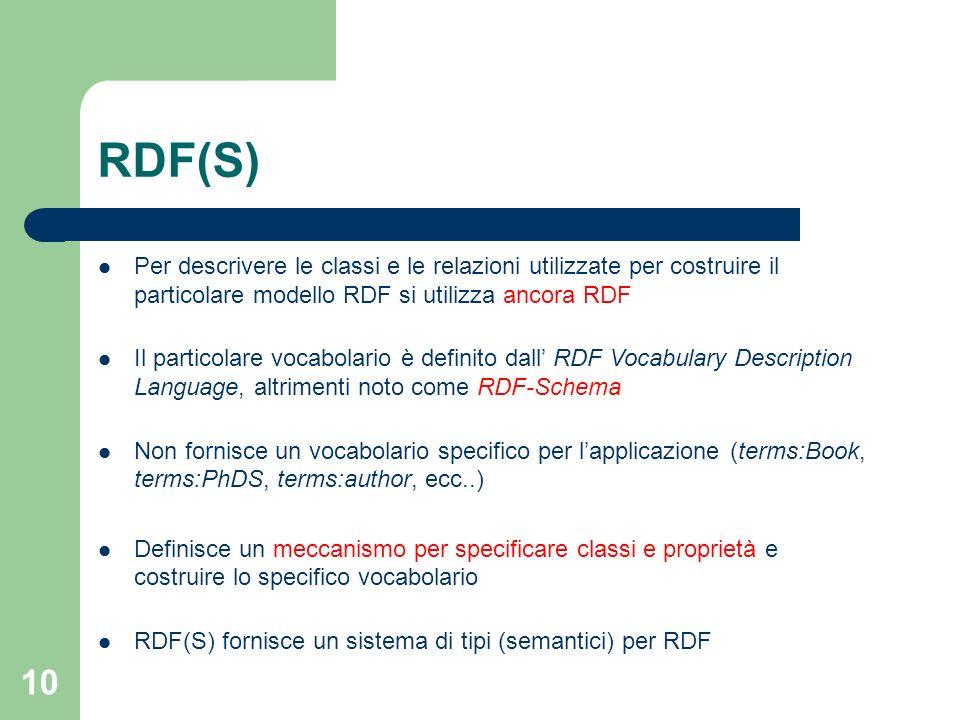 RDF(S) Per descrivere le classi e le relazioni utilizzate per costruire il particolare modello RDF si utilizza ancora RDF.