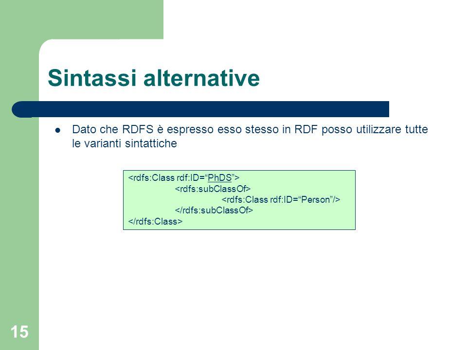 Sintassi alternative Dato che RDFS è espresso esso stesso in RDF posso utilizzare tutte le varianti sintattiche.
